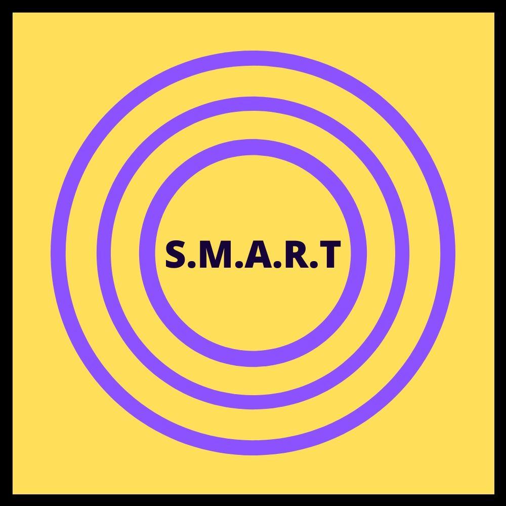 Objetivos SMART 2